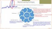 ML Techniques.jpg