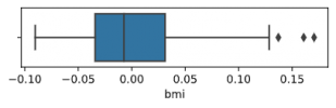 bmi_outlier.png